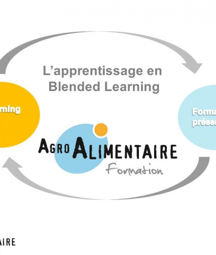 E. Learning Agroalimentaire