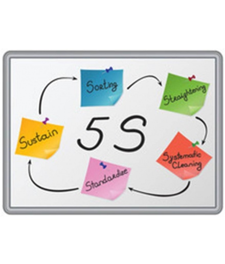 Organisation 5S